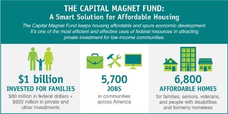CMF_infographic